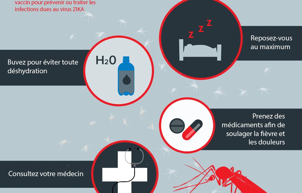 Zika que faire : comment traiter la maladie du Zika ?